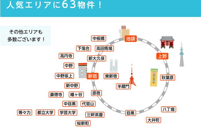 東京好立地に物件が多い